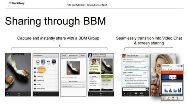 BBM Video Chat