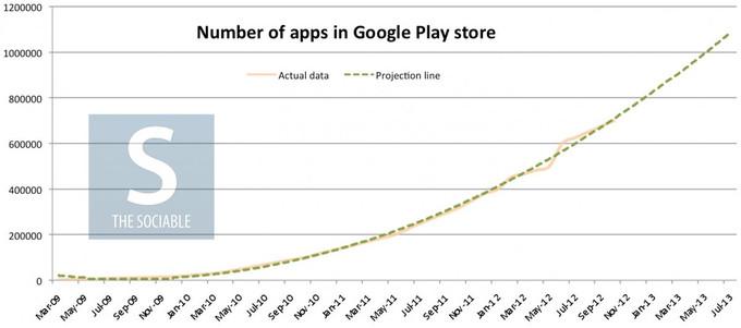 Ramalan Angka Aplikasi Android