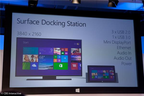 Surface Docking Station