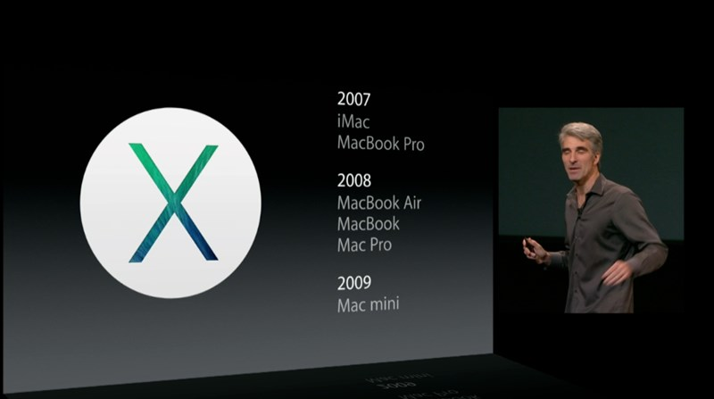 Apple Event - OS X