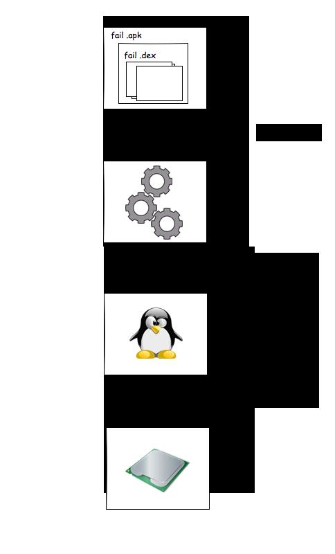 Carta - Workflow