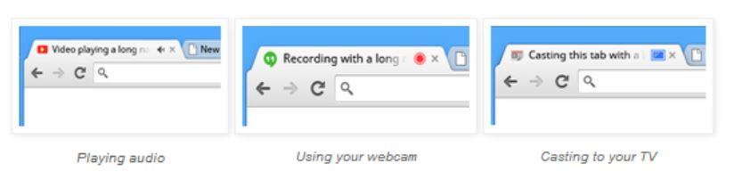 Chrome Tab