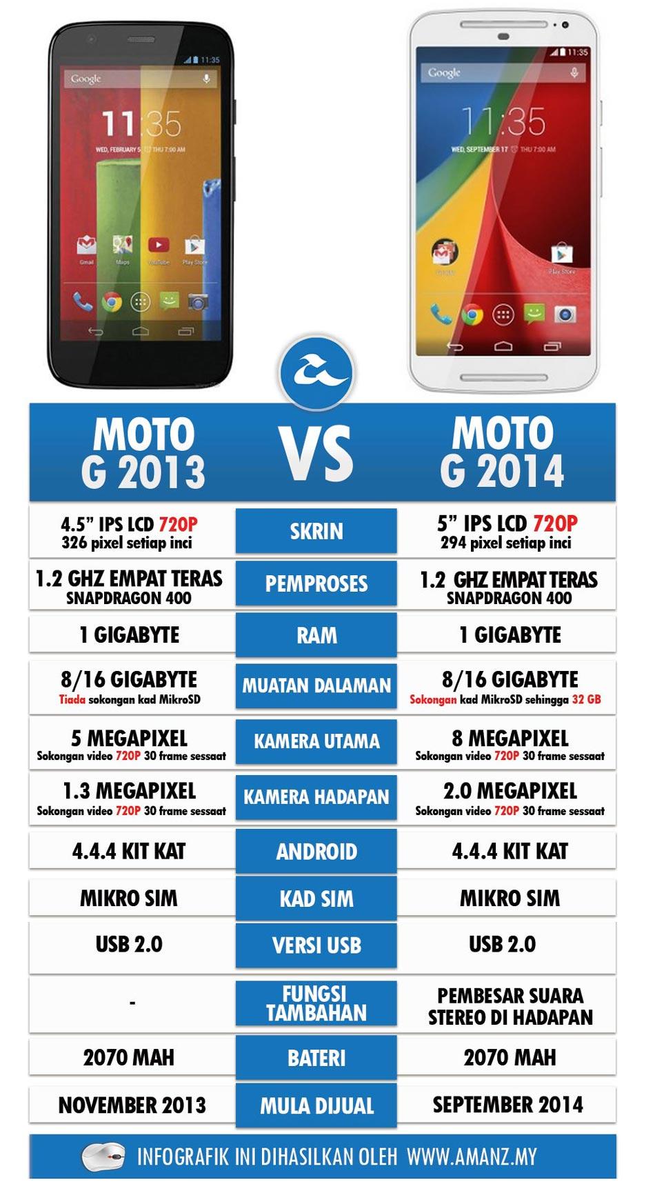 VS-Motogs