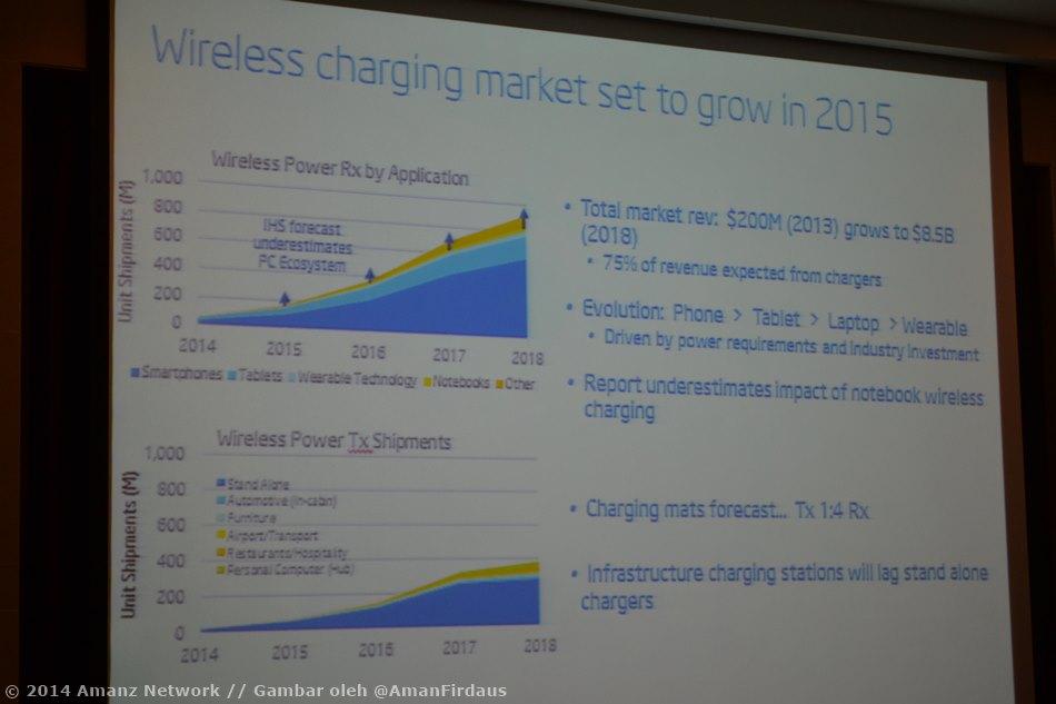 Intel APJ Future
