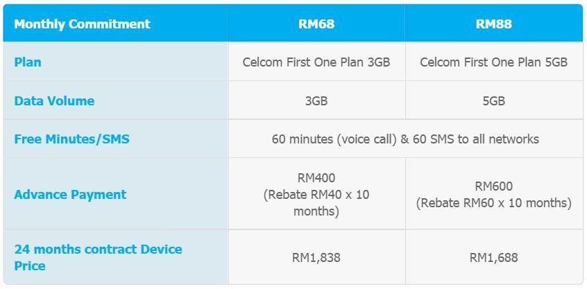 Celcom Note 4