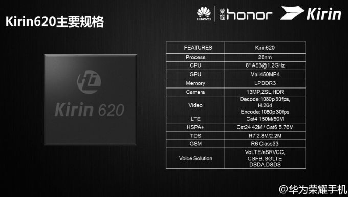 Huawei Kiri 620
