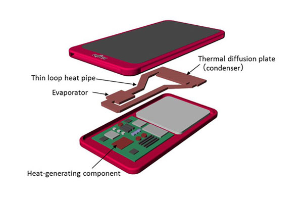 Fujitsu-Water-Coooling