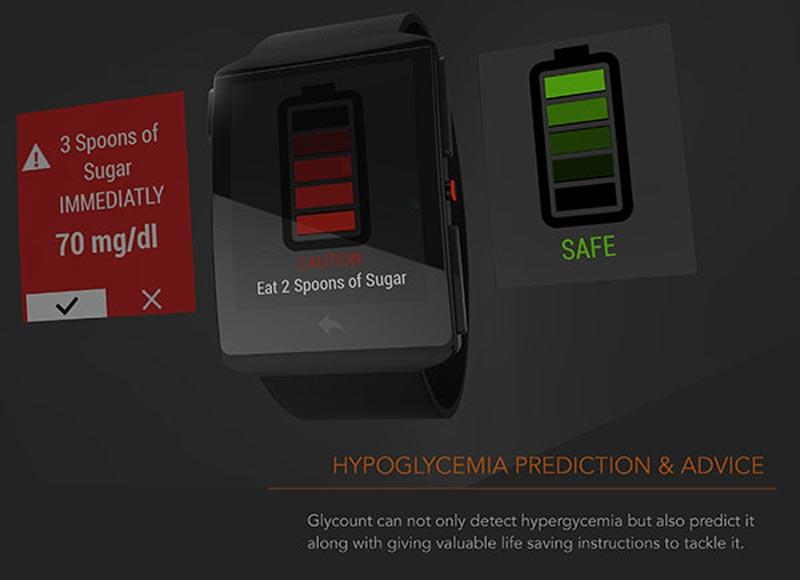 Konsep Glycount Jam Tangan Pintar Untuk Pesakit Kencing Manis