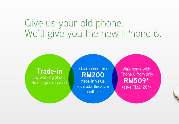 Maxis iPhone 6 TradeUp