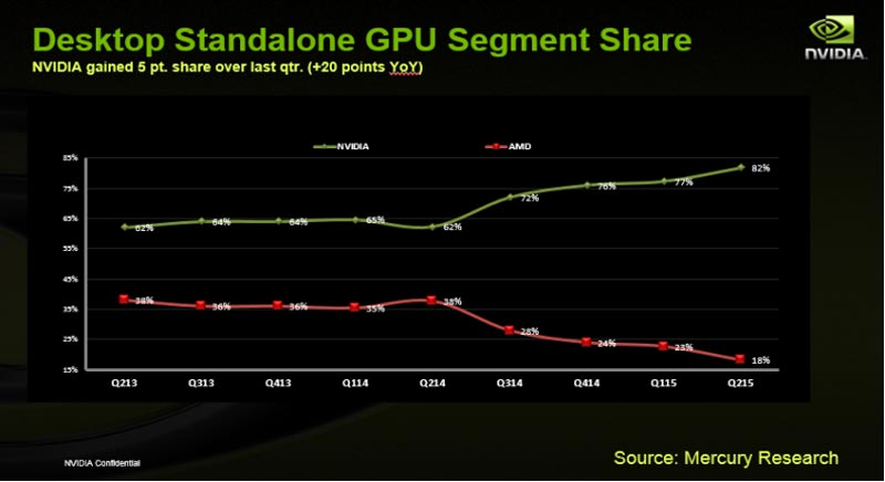 Nvidia-AMD-1