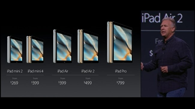 Apple iPad 2015