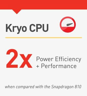 Snapdragon-820-Kryo