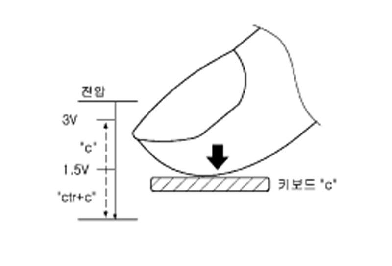 Samsung-3d-Touch-2
