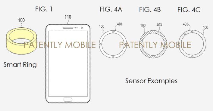 Samsung Cincin Pintar