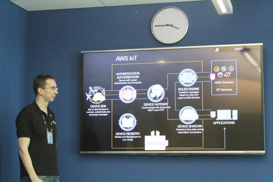 AWS IoT - IMG_8717