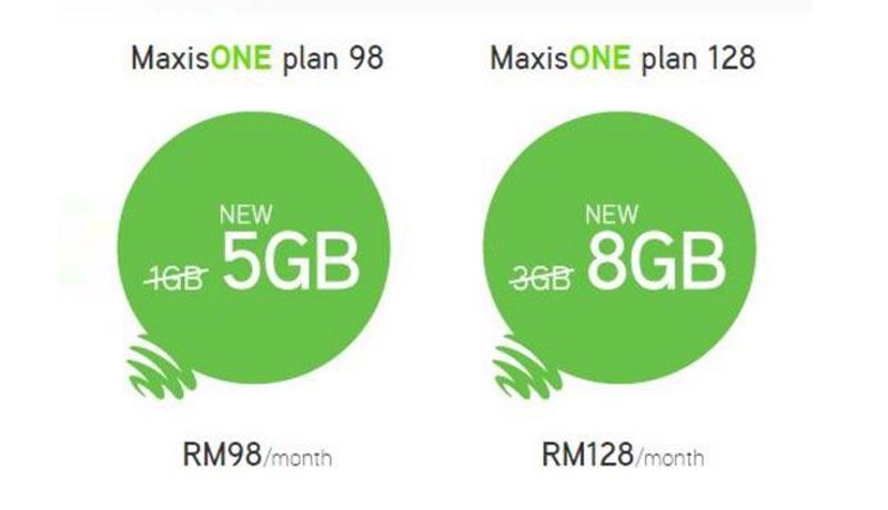 Maxis Mengemaskini Pakej One Plan – Peningkatan Kuota Data Untuk Semua Pelanggan Sedia Ada