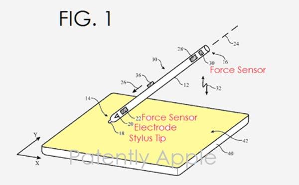 Apple Menerima Paten Pencil Yang Boleh Digunakan Pada Trackpad MacBook