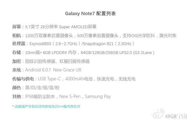 Samsung-Galaxy-Note-7-tertiris-2