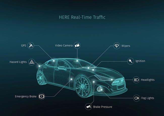 HERE Menggunakan Sensor Kenderaan Bagi Mendapatkan Maklumat Trafik Terkini Secara Automatik