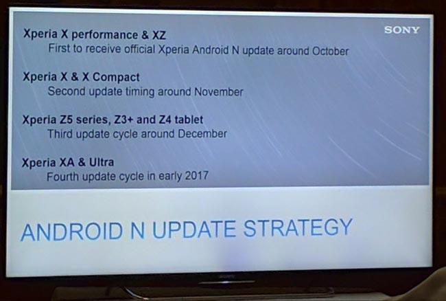 Senarai Peranti Sony Xperia Yang Akan Menerima Android Nougat Tertiris