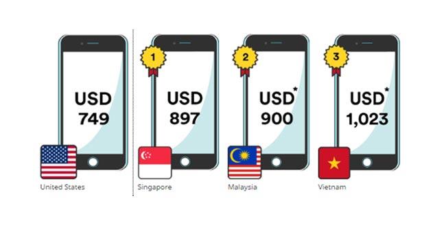 Harga Jualan iPhone 7 Di Malaysia Kedua Termurah Di Rantau Asia Tenggara