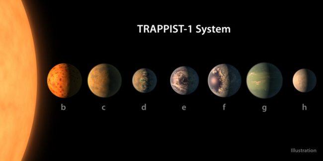 NASA Trappist