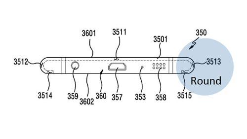 Samsung Mepatenkan Lagi Rekaan Peranti Dengan Skrin Sisi Melengkung Sepenuhnya Hingga Ke Belakang