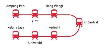 TnG QR Transit