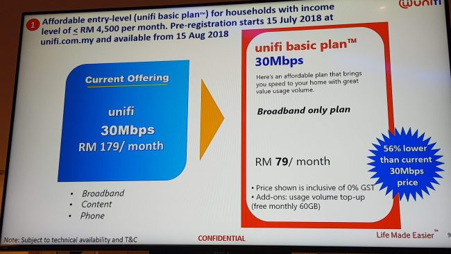 Unifi Basic Plan