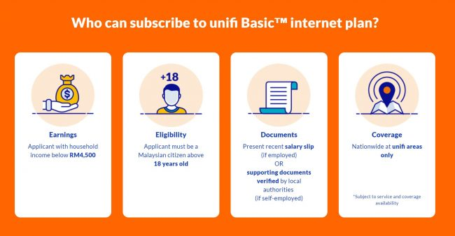 Unifi Basic