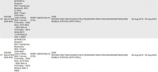 Xiaomi Sirim 6 Ogos