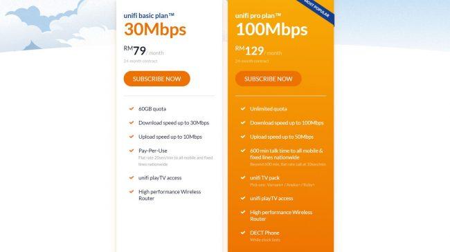 Unifi 100Mbps