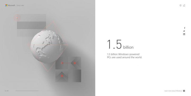 Microsoft Mempunyai 1.5 Bilion Pengguna Sistem Operasi Windows Di Seluruh Dunia