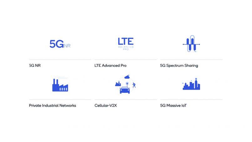 Lebih Dari 30 Peranti Akan Menggunakan Modem 5G Dari Qualcomm