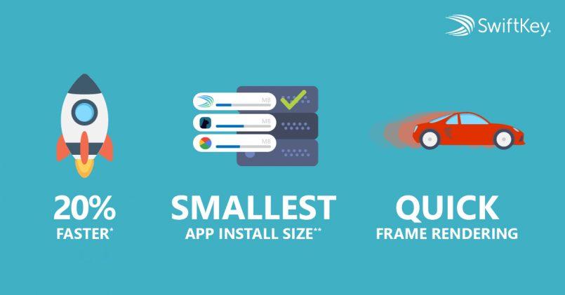 SwiftKey Untuk Android Dikemaskini Dengan Prestasi Yang Lebih Baik Dan 50% Kurang Lengah Masa