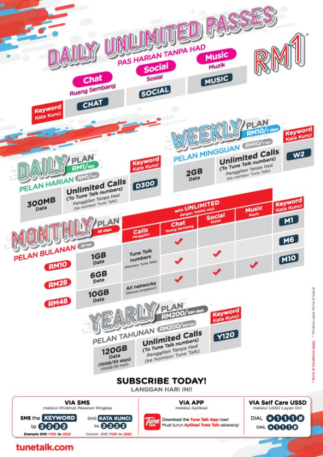 TuneTalk Value Plan