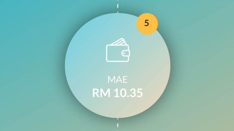 Maybank MAE – Apa Anda Perlu Tahu Mengenai Dompet Digital Baru Daripada Maybank?