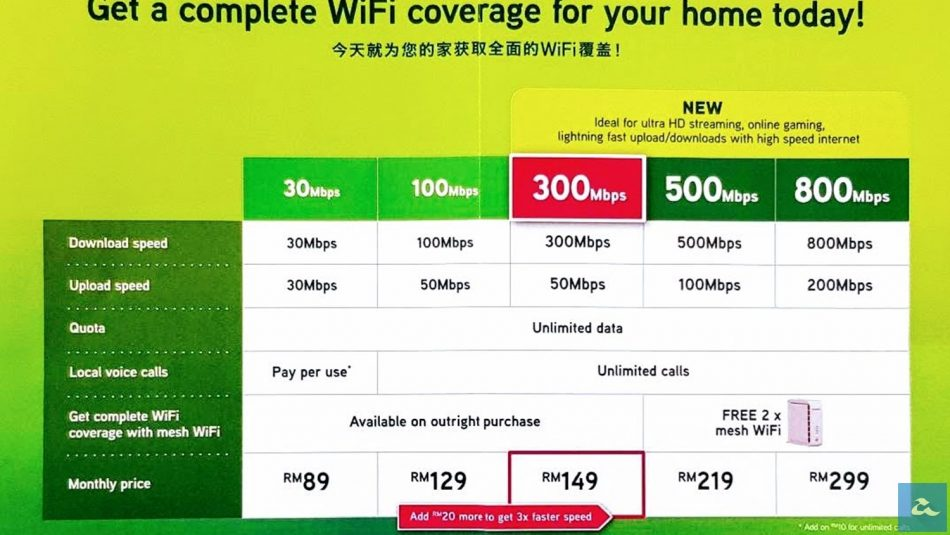 Maxis Home Fiber 300Mbps