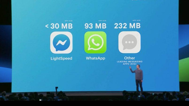 Messenger LightSpeed