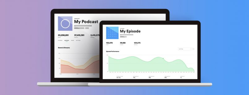 Spotify Podcaster