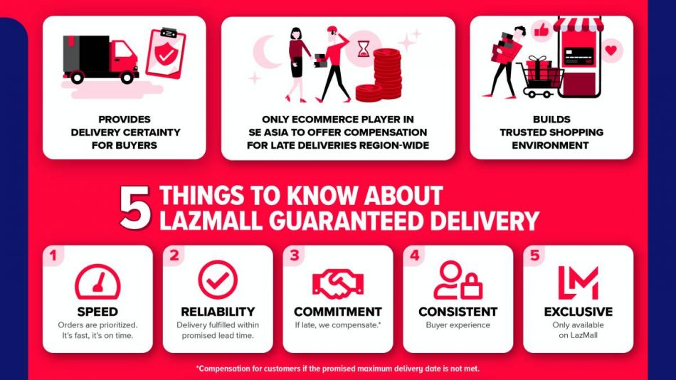 LazMall Delivery