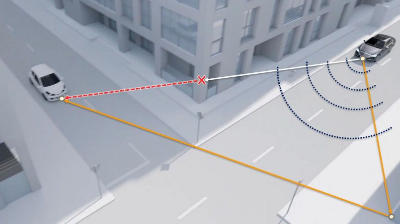 Radar Kereta Ini Boleh Melihat Kenderaan Yang Tersorok Di Simpang