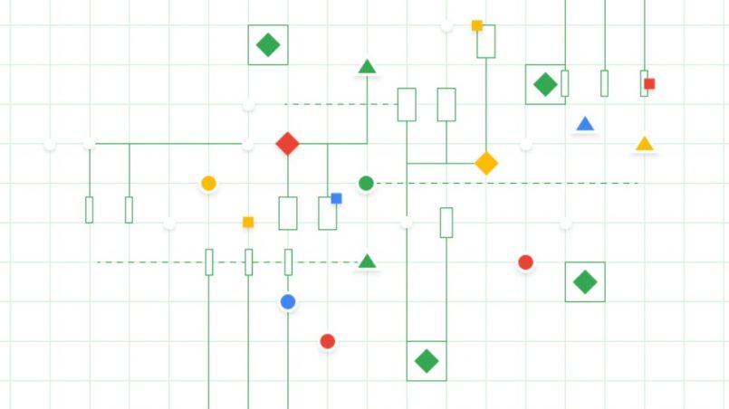 Google Sheet Hadir Dengan Fungsi Memasukkan Data Secara Automatik
