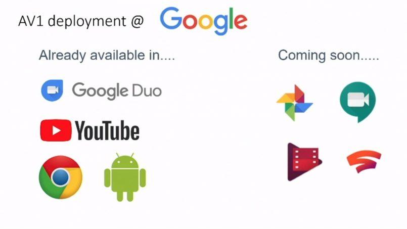 Google Stadia, Photos, Meet, Dan TV Akan Menggunakan Codec AV1 Untuk Mengurangkan Penggunaan Data