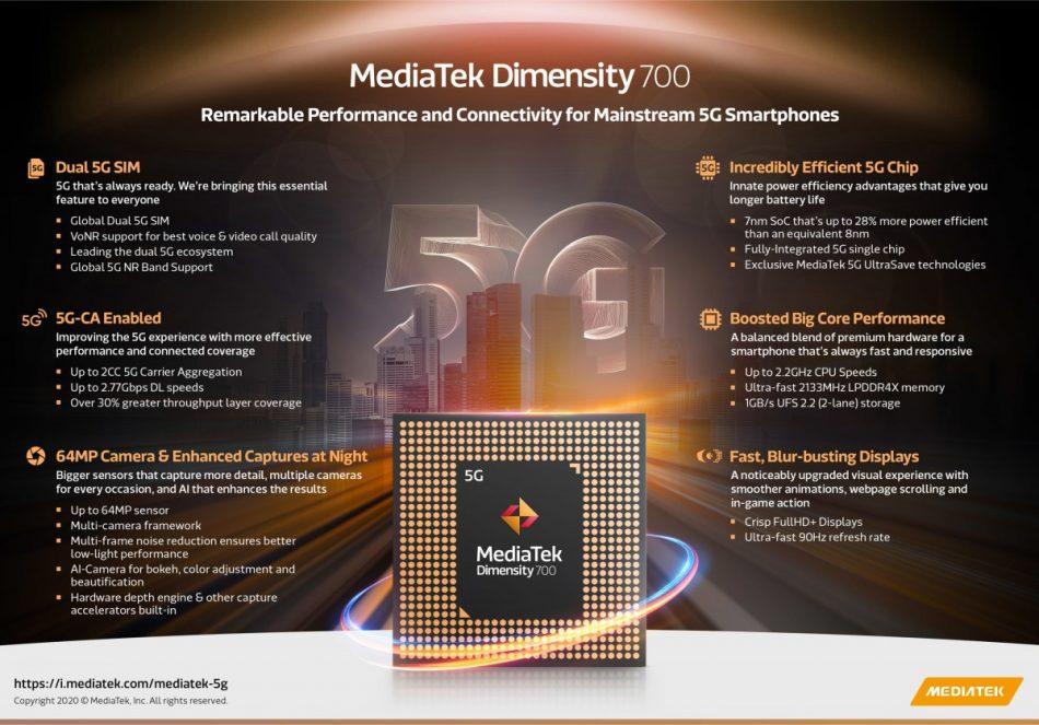 MediaTek Dimensity 700 Diumumkan – Sebuah Lagi Cip 5G Kelas Pertengahan – Amanz 3