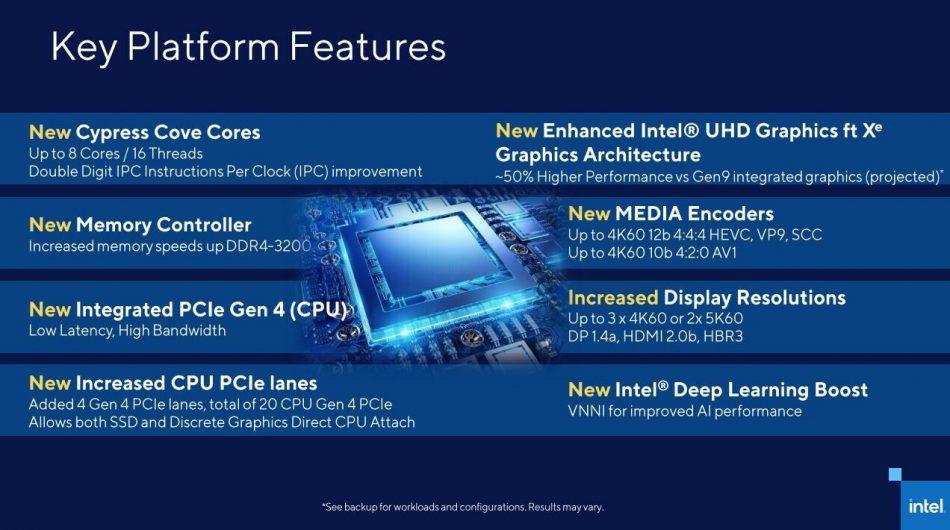 Intel Dijangka Akan Memperlihatkan Siri CPU Desktop Rocket Lake Di Acara CES 2021 – Amanz 3