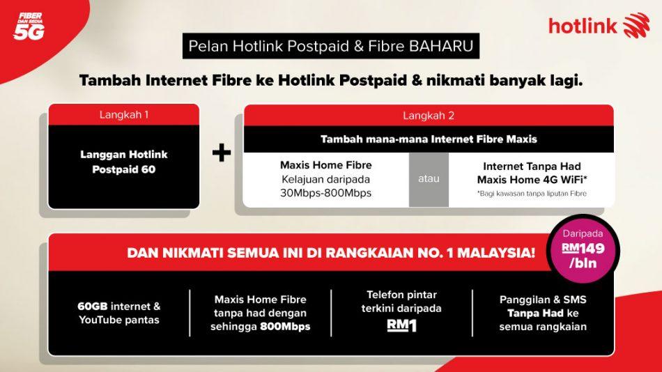 Maxis Kini Tawar Gabungan Berkas Langganan Hotlink Postpaid 60 + Maxis Fibre – Kelajuan Sehingga 800Mbps