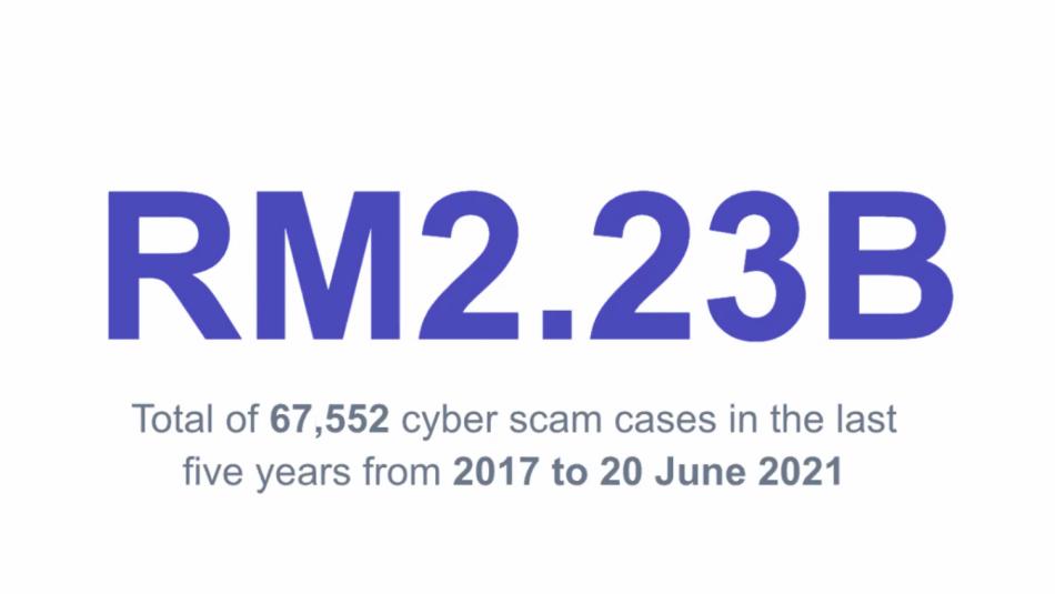 Lebih 60,000 Kes Jenayah Siber Direkodkan PDRM Dari Tahun 2017 Sehingga Jun 2021